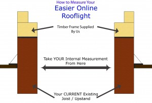 How to Measure - Rooflights